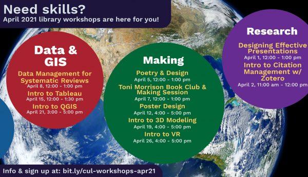 Library Workshops in April